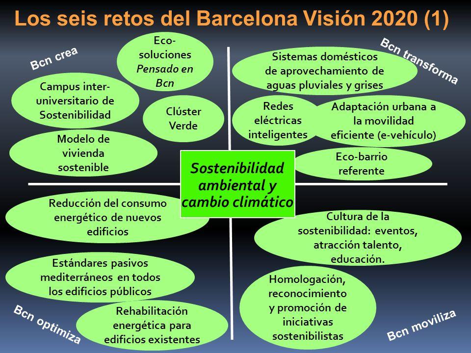 Cultura de la sostenibilidad: eventos, atracción talento, educación. Los seis retos del Barcelona Visión 2020 (1) Bcn crea Bcn moviliza Bcn optimiza B
