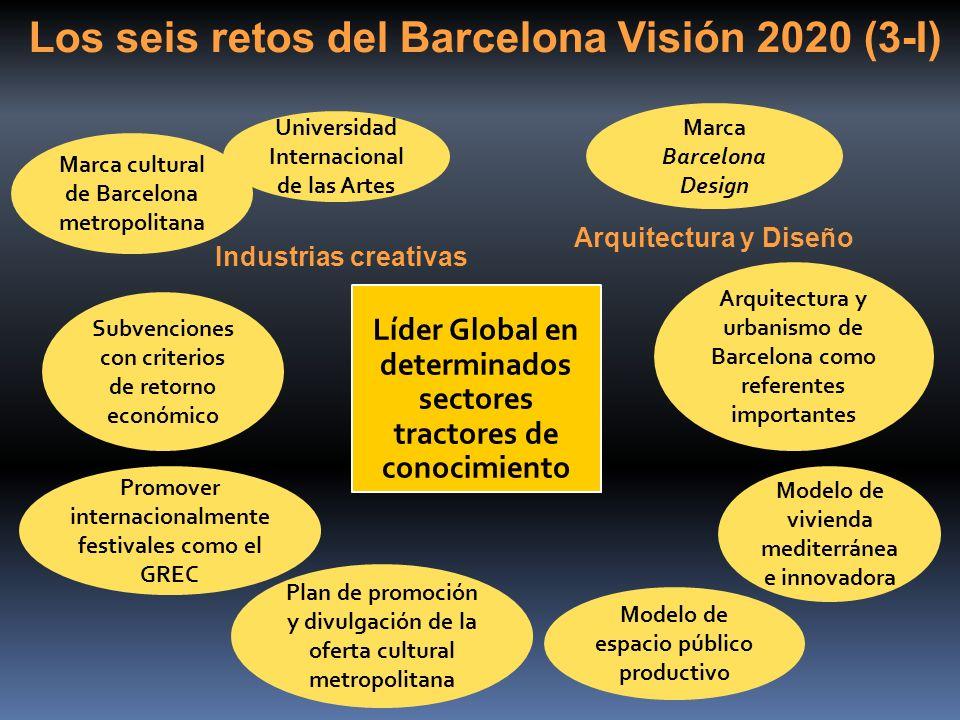 Promover internacionalmente festivales como el GREC Subvenciones con criterios de retorno económico Arquitectura y urbanismo de Barcelona como referen