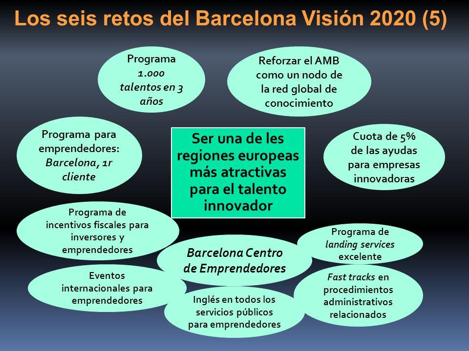 Ser una de les regiones europeas más atractivas para el talento innovador Programa 1.000 talentos en 3 años Reforzar el AMB como un nodo de la red glo