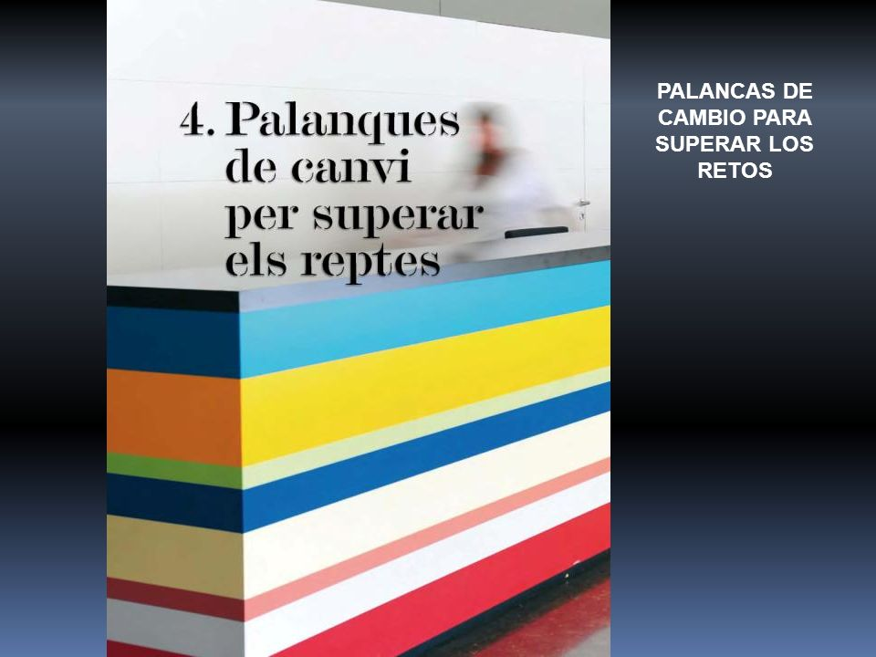 Palanques del canvi per a superar els reptes PALANCAS DE CAMBIO PARA SUPERAR LOS RETOS