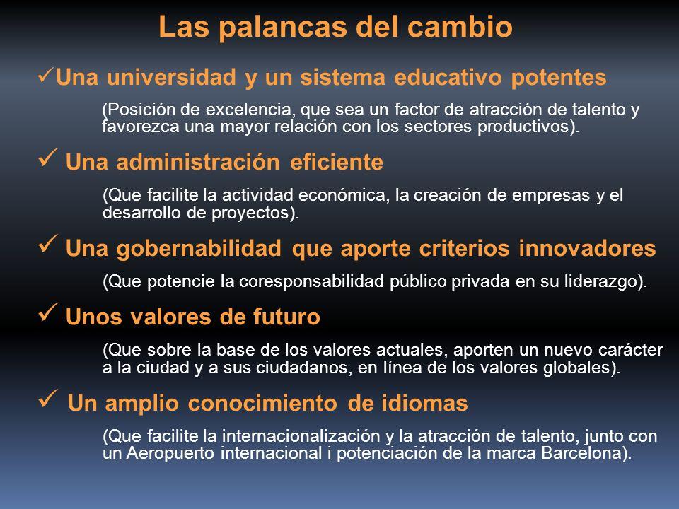 Las palancas del cambio Una universidad y un sistema educativo potentes (Posición de excelencia, que sea un factor de atracción de talento y favorezca