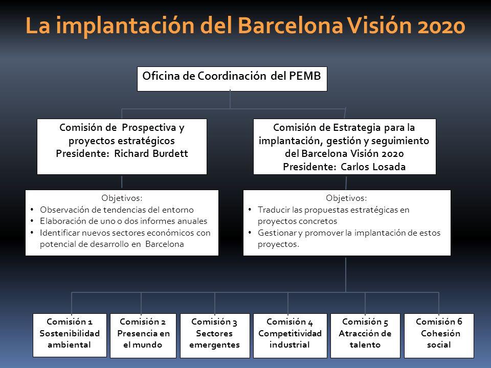 Oficina de Coordinación del PEMB Comisión de Prospectiva y proyectos estratégicos Presidente: Richard Burdett Comisión de Estrategia para la implantac