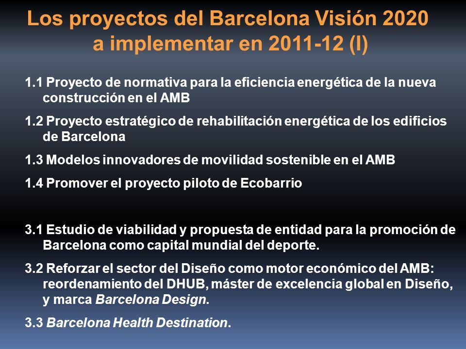 Los proyectos del Barcelona Visión 2020 a implementar en 2011-12 (I) 1.1 Proyecto de normativa para la eficiencia energética de la nueva construcción