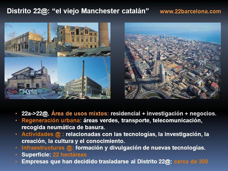 Distrito 22@: el viejo Manchester catalán www.22barcelona.com 22a->22@. Área de usos mixtos: residencial + investigación + negocios. Regeneración urba