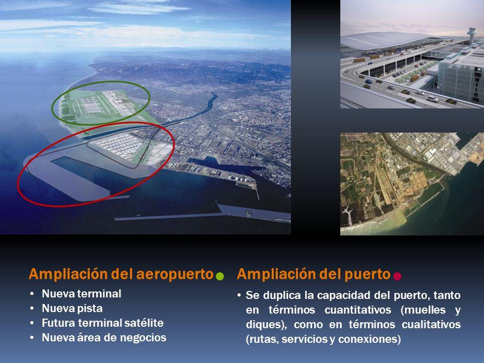 Ampliación del aeropuerto Nueva terminal Nueva pista Futura terminal satélite Nueva área de negocios Ampliación del puerto Se duplica la capacidad del