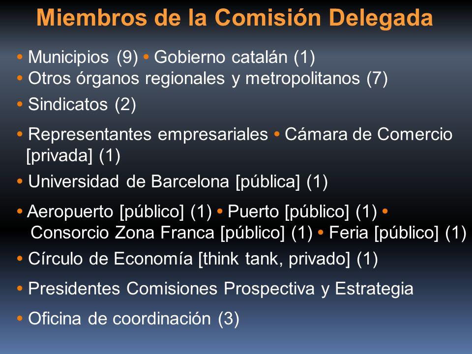 Miembros de la Comisión Delegada Municipios (9) Gobierno catalán (1) Otros órganos regionales y metropolitanos (7) Sindicatos (2) Representantes empre