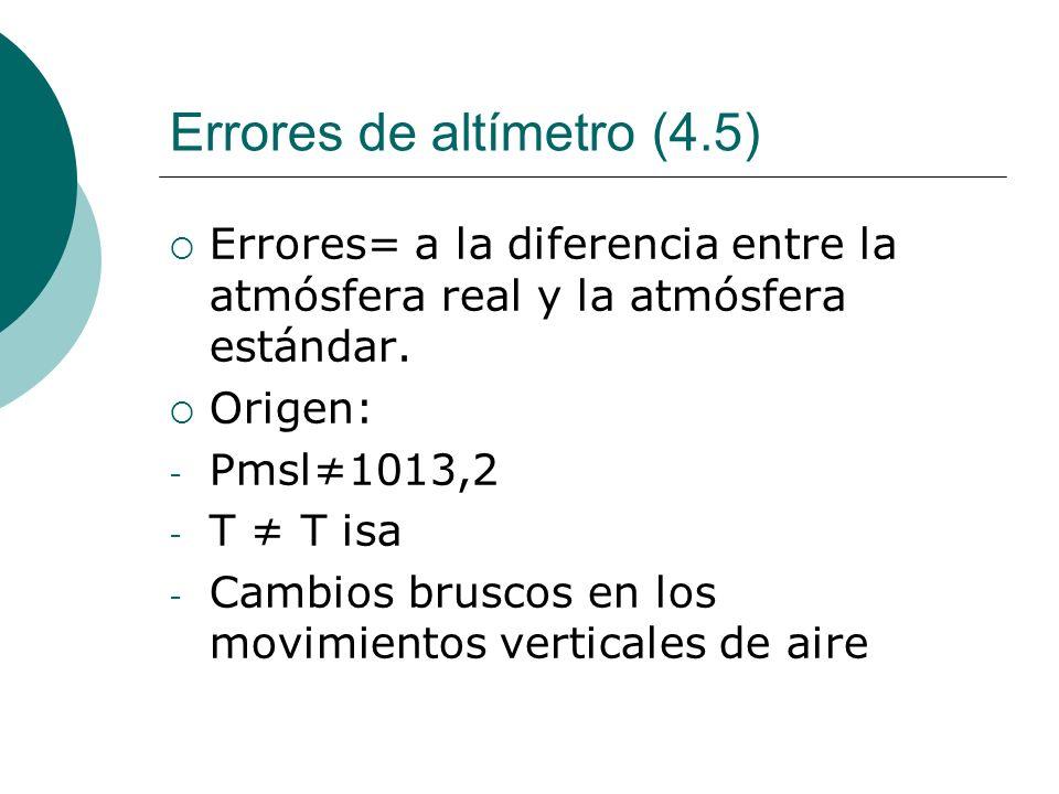 Errores de altímetro (4.5) Errores= a la diferencia entre la atmósfera real y la atmósfera estándar. Origen: - Pmsl1013,2 - T T isa - Cambios bruscos