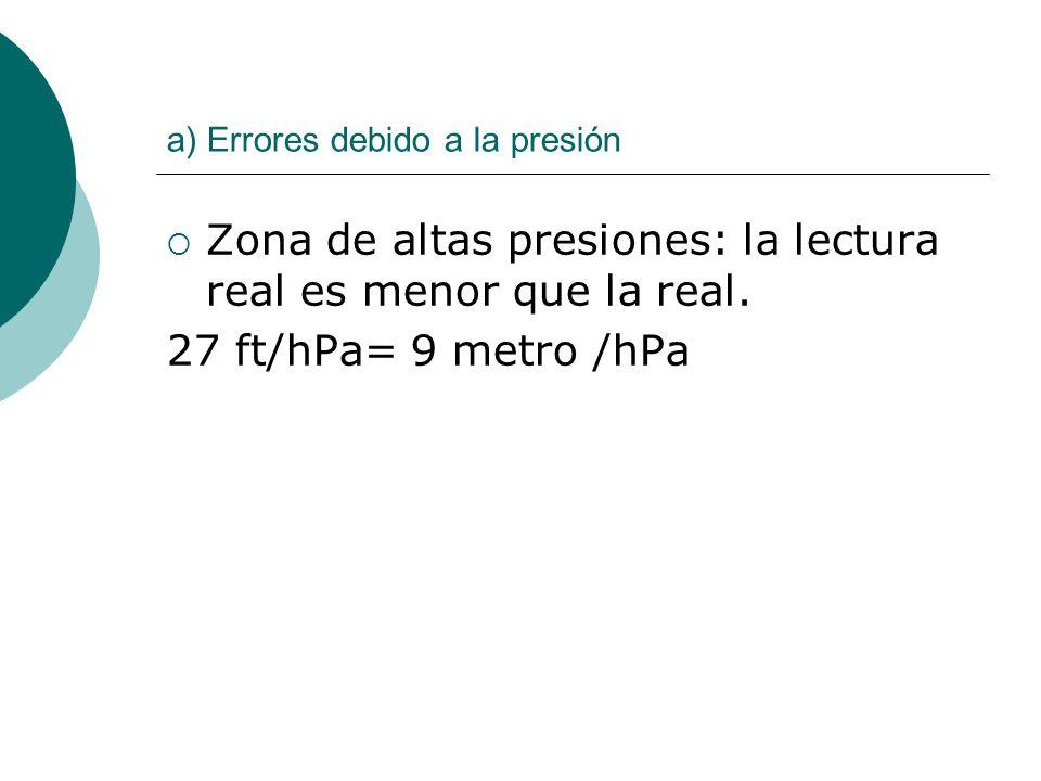 a) Errores debido a la presión Zona de altas presiones: la lectura real es menor que la real. 27 ft/hPa= 9 metro /hPa