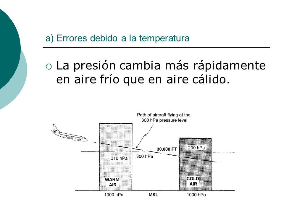 a) Errores debido a la temperatura La presión cambia más rápidamente en aire frío que en aire cálido.