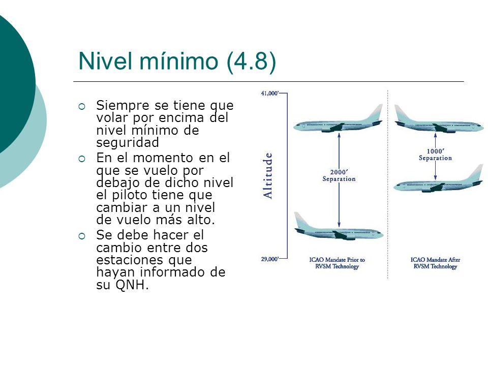 Nivel mínimo (4.8) Siempre se tiene que volar por encima del nivel mínimo de seguridad En el momento en el que se vuelo por debajo de dicho nivel el p