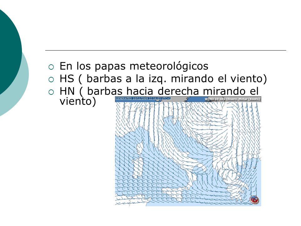 En los papas meteorológicos HS ( barbas a la izq. mirando el viento) HN ( barbas hacia derecha mirando el viento)
