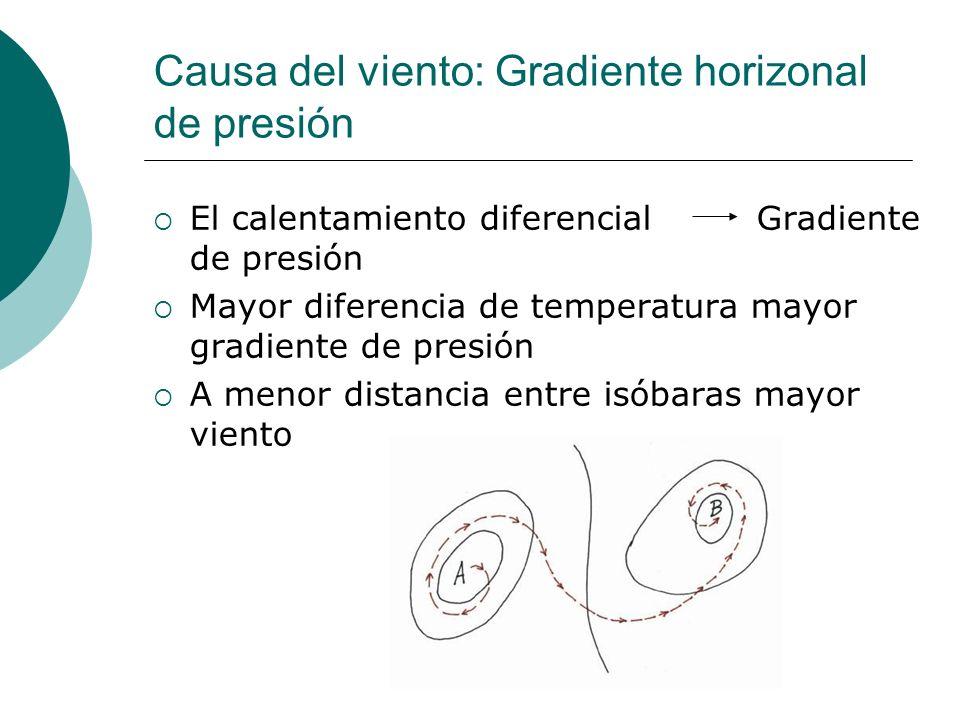 Causa del viento: Gradiente horizonal de presión El calentamiento diferencial Gradiente de presión Mayor diferencia de temperatura mayor gradiente de