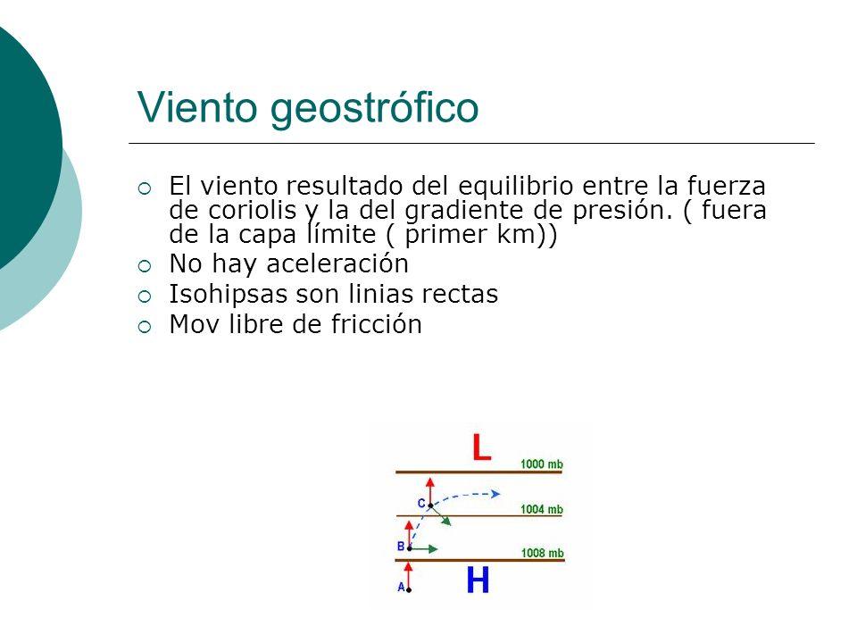 Viento geostrófico El viento resultado del equilibrio entre la fuerza de coriolis y la del gradiente de presión. ( fuera de la capa límite ( primer km