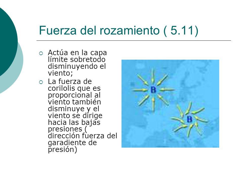 Fuerza del rozamiento ( 5.11) Actúa en la capa límite sobretodo disminuyendo el viento; La fuerza de corilolis que es proporcional al viento también d