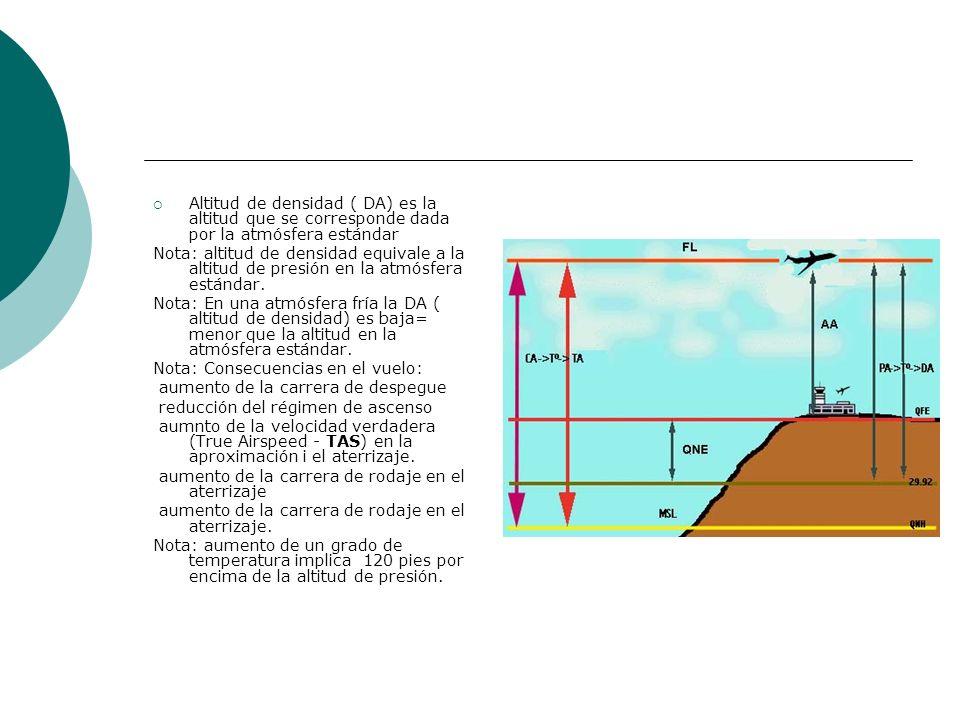 Altitud de densidad ( DA) es la altitud que se corresponde dada por la atmósfera estándar Nota: altitud de densidad equivale a la altitud de presión e