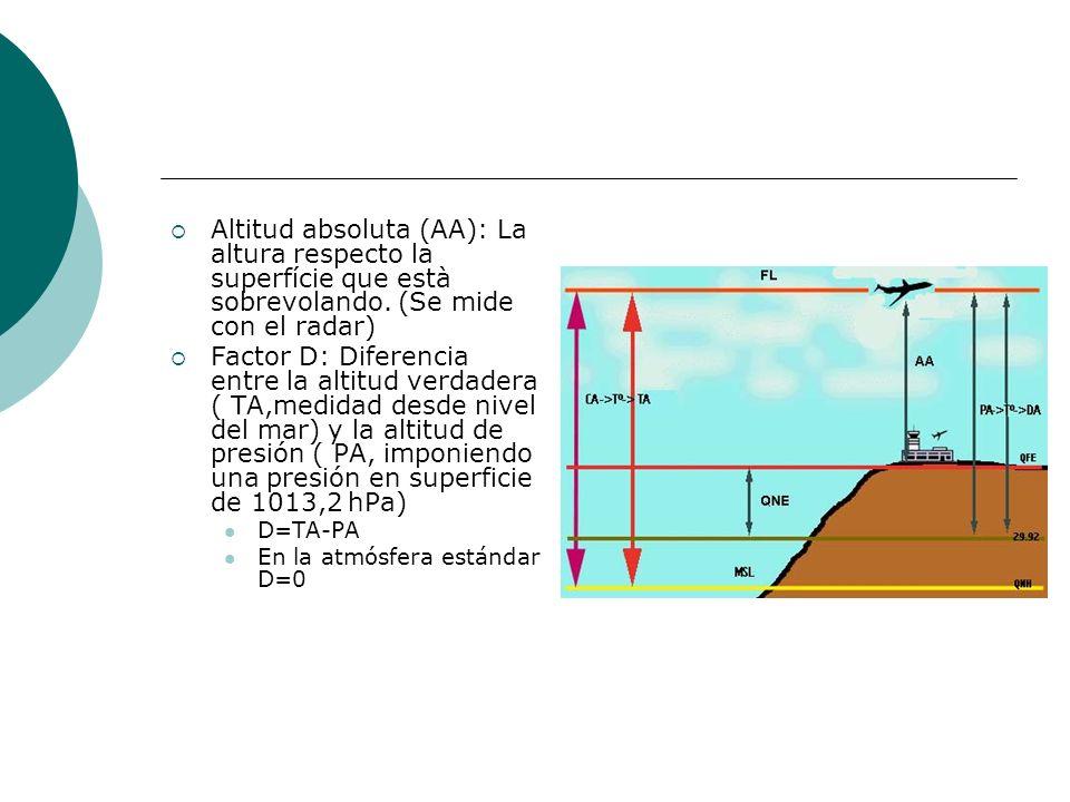 Altitud absoluta (AA): La altura respecto la superfície que està sobrevolando. (Se mide con el radar) Factor D: Diferencia entre la altitud verdadera