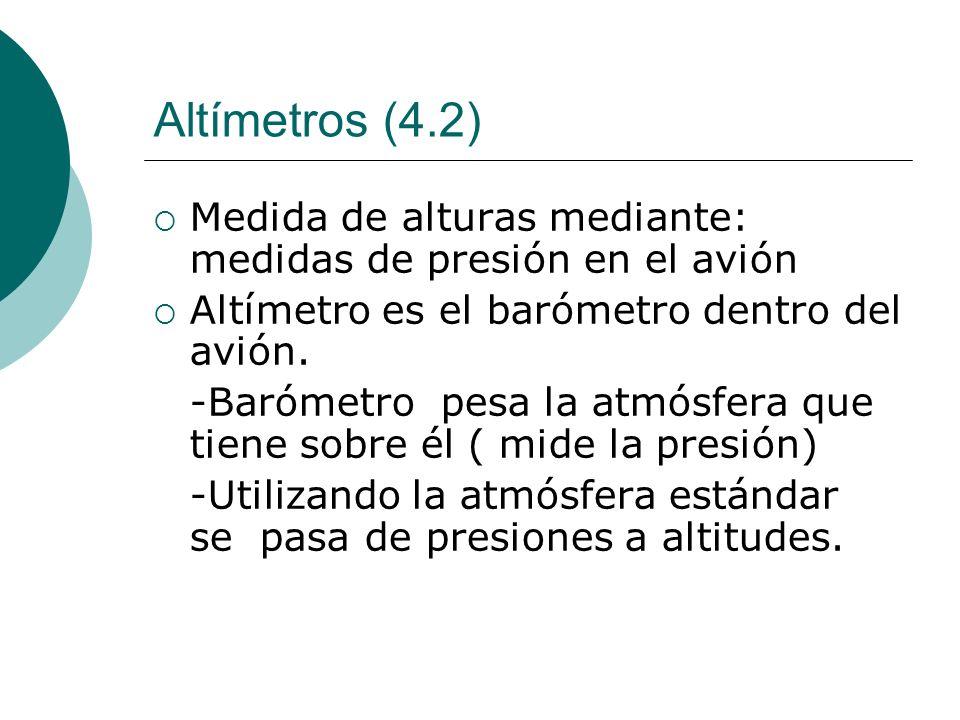 Altímetros (4.2) Medida de alturas mediante: medidas de presión en el avión Altímetro es el barómetro dentro del avión. -Barómetro pesa la atmósfera q