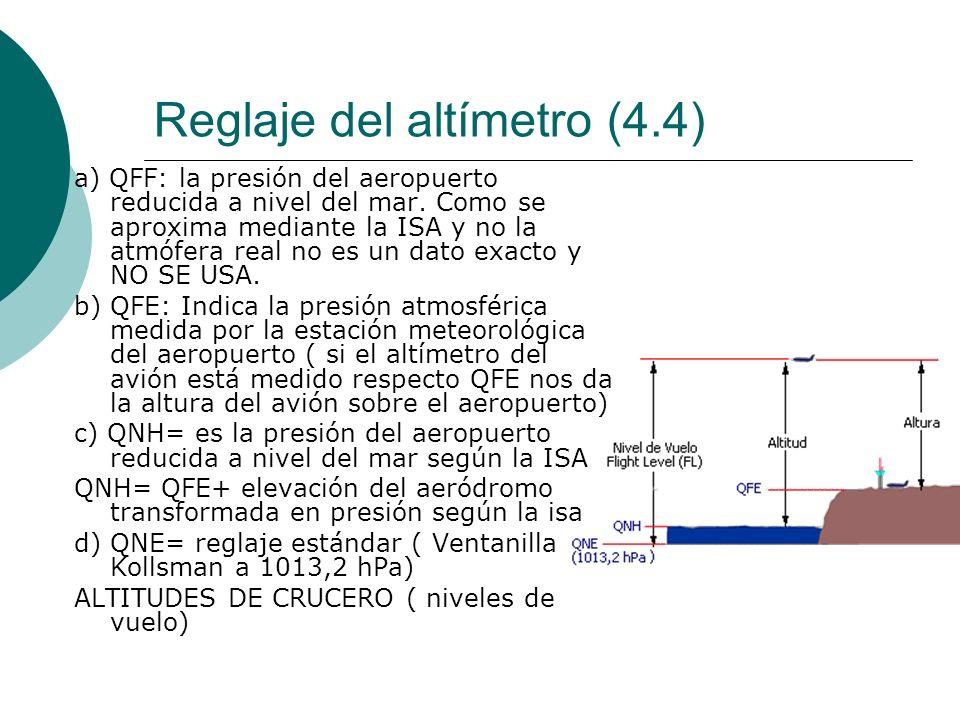 Reglaje del altímetro (4.4) a) QFF: la presión del aeropuerto reducida a nivel del mar. Como se aproxima mediante la ISA y no la atmófera real no es u