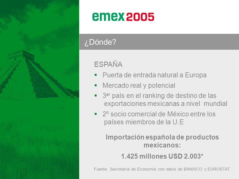 ¿Dónde? 2005 ESPAÑA Puerta de entrada natural a Europa Mercado real y potencial 3 er país en el ranking de destino de las exportaciones mexicanas a ni
