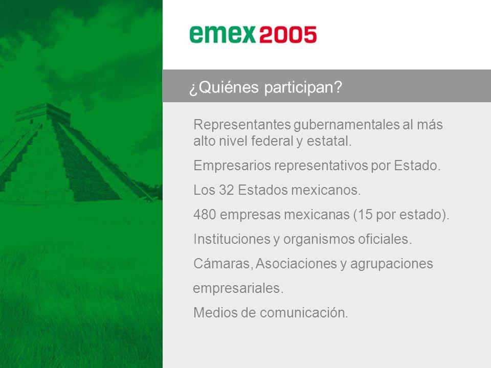¿Quiénes participan? Representantes gubernamentales al más alto nivel federal y estatal. Empresarios representativos por Estado. Los 32 Estados mexica