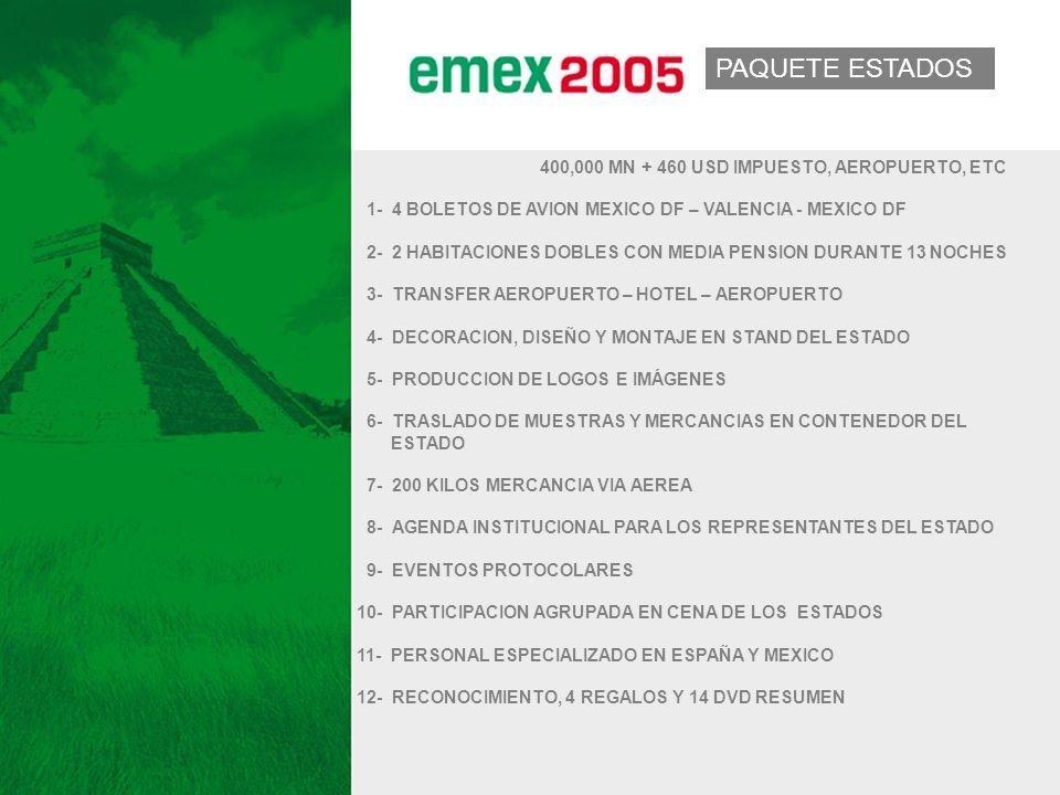 2005 PAQUETE ESTADOS 400,000 MN + 460 USD IMPUESTO, AEROPUERTO, ETC 1- 4 BOLETOS DE AVION MEXICO DF – VALENCIA - MEXICO DF 2- 2 HABITACIONES DOBLES CO