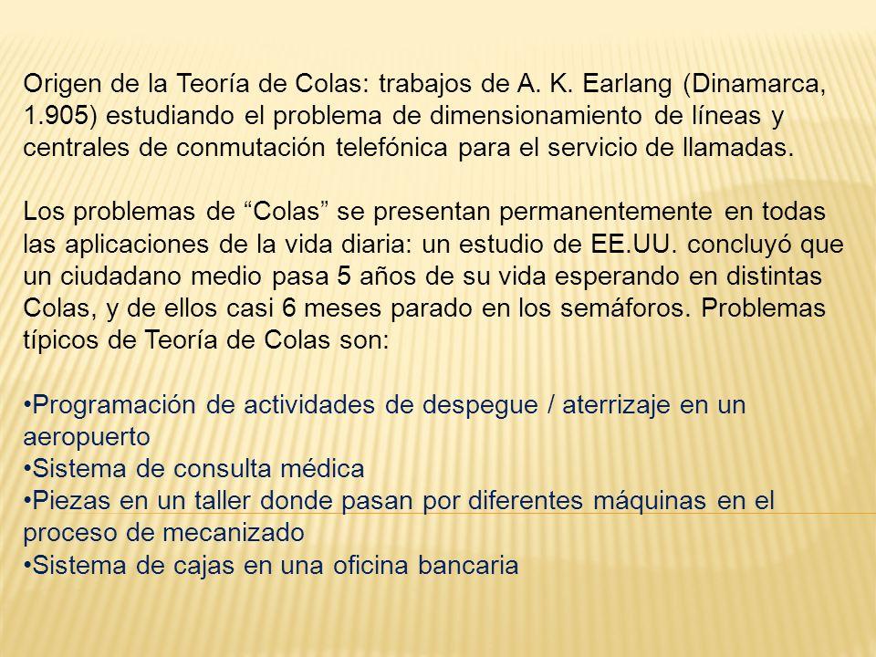 Origen de la Teoría de Colas: trabajos de A. K. Earlang (Dinamarca, 1.905) estudiando el problema de dimensionamiento de líneas y centrales de conmuta