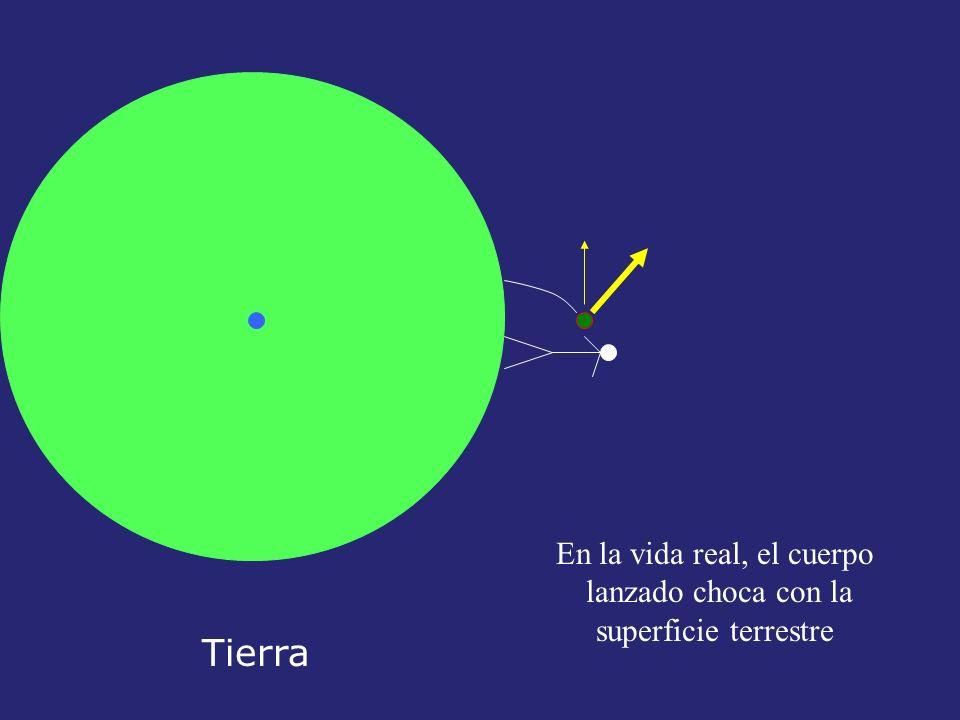 En la vida real, el cuerpo lanzado choca con la superficie terrestre Tierra