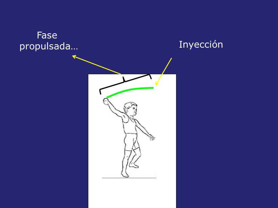 Fase propulsada… Inyección