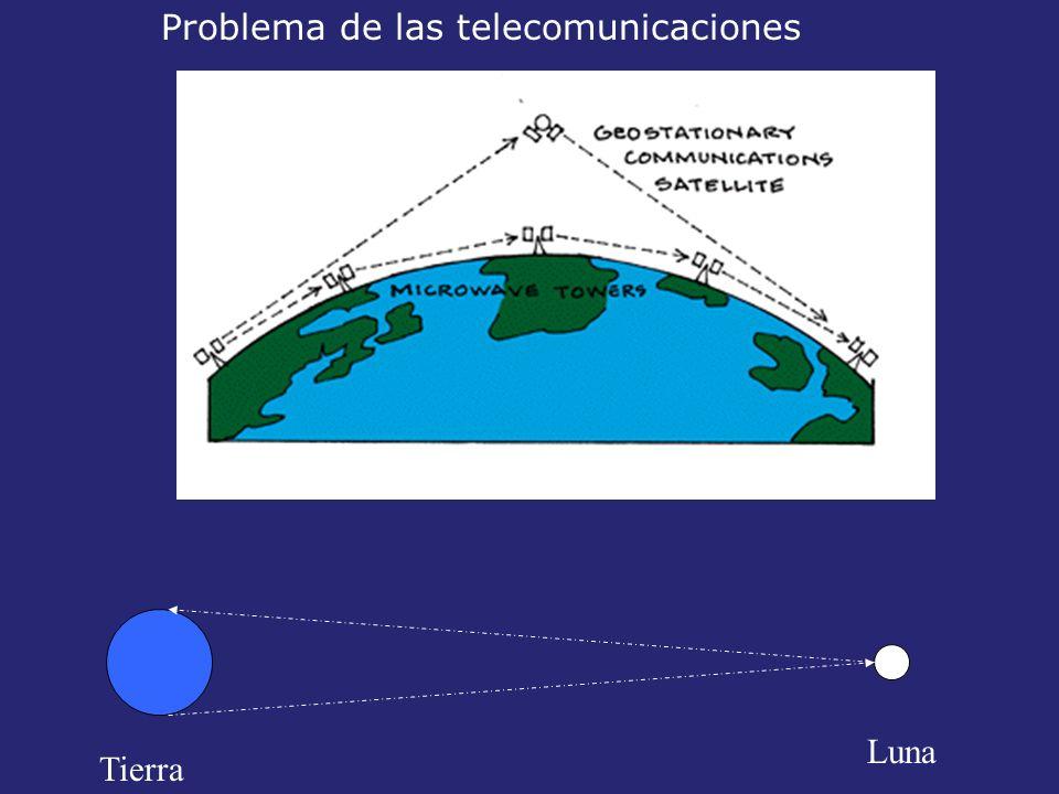 Problema de las telecomunicaciones Tierra Luna