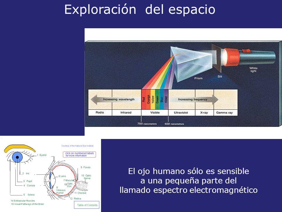 Exploración del espacio El ojo humano sólo es sensible a una pequeña parte del llamado espectro electromagnético