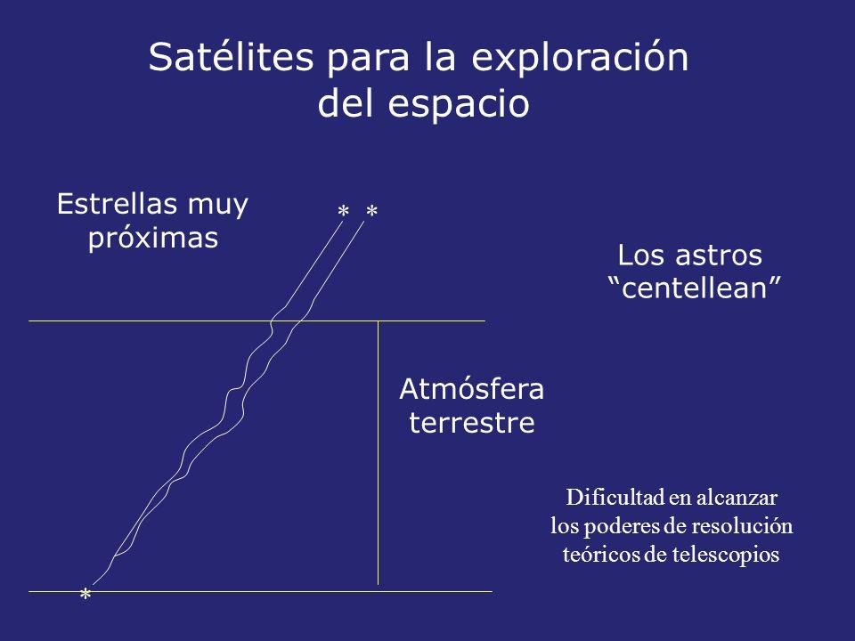 Satélites para la exploración del espacio Los astros centellean Dificultad en alcanzar los poderes de resolución teóricos de telescopios * * Atmósfera