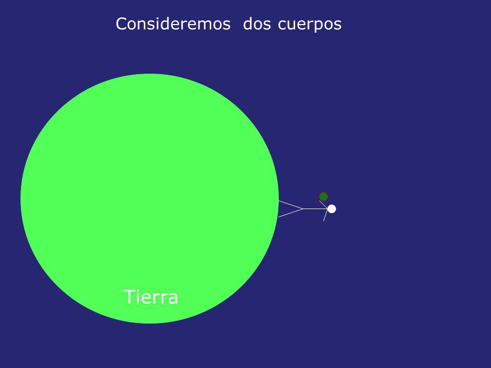 Satélites de órbita geoestacionaria Altura (km) 35800 Vel (km/s) 3.0 Periodo 24 h Comunicaciones Meteorológicos Alerta temprana Órbita Molniya