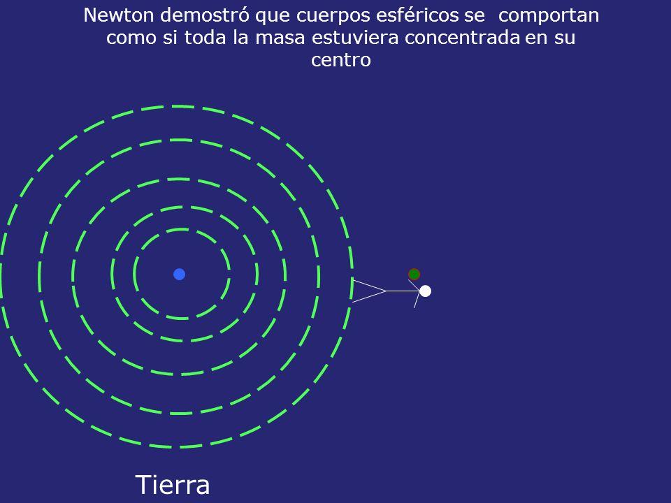 Newton demostró que cuerpos esféricos se comportan como si toda la masa estuviera concentrada en su centro Tierra