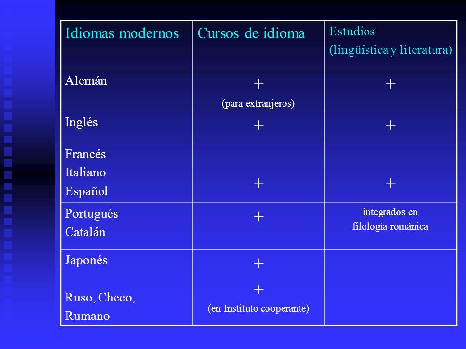 Idiomas modernosCursos de idioma Estudios (lingüística y literatura) Alemán + (para extranjeros) + Inglés ++ Francés Italiano Español ++ Portugués Cat