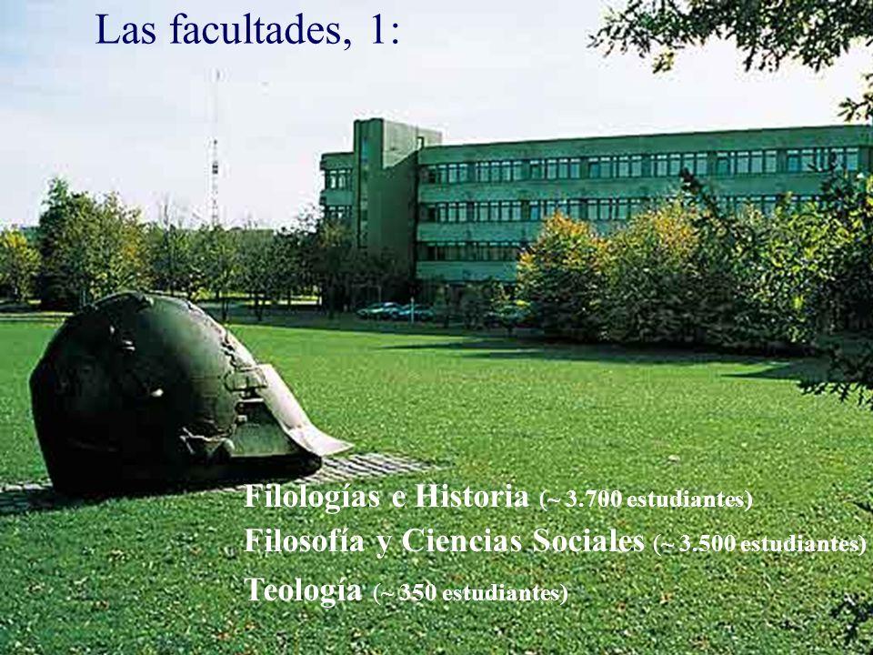 Las facultades Las facultades, 1: Filologías e Historia (~ 3.700 estudiantes) Filosofía y Ciencias Sociales (~ 3.500 estudiantes) Teología (~ 350 estu
