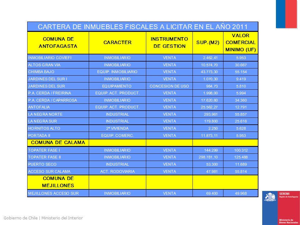 ACCESO SUR DE CALAMA CARACTER: DESARROLLO TERMINAL RODOVIARIO Valor Mínimo U.F.