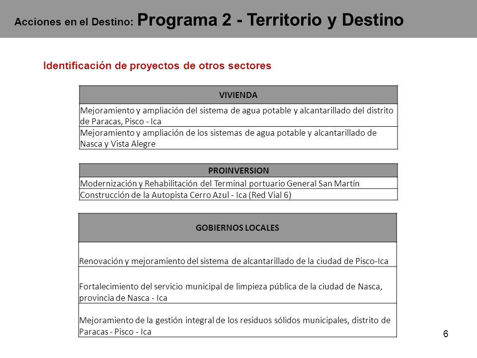 6 PROINVERSION Modernización y Rehabilitación del Terminal portuario General San Martín Construcción de la Autopista Cerro Azul - Ica (Red Vial 6) VIV