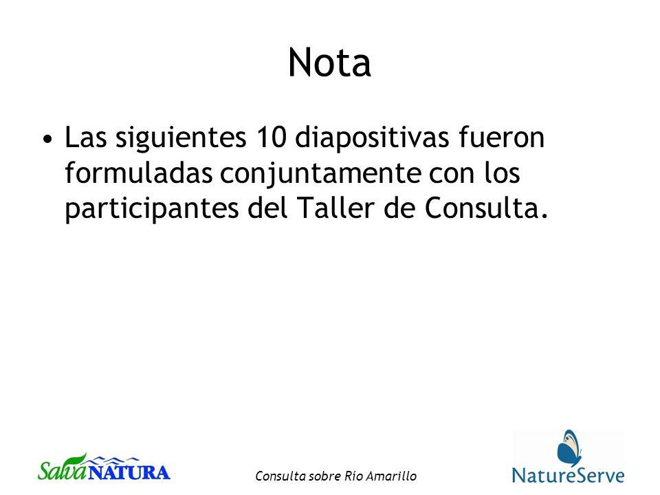 Consulta sobre Río Amarillo Nota Las siguientes 10 diapositivas fueron formuladas conjuntamente con los participantes del Taller de Consulta.