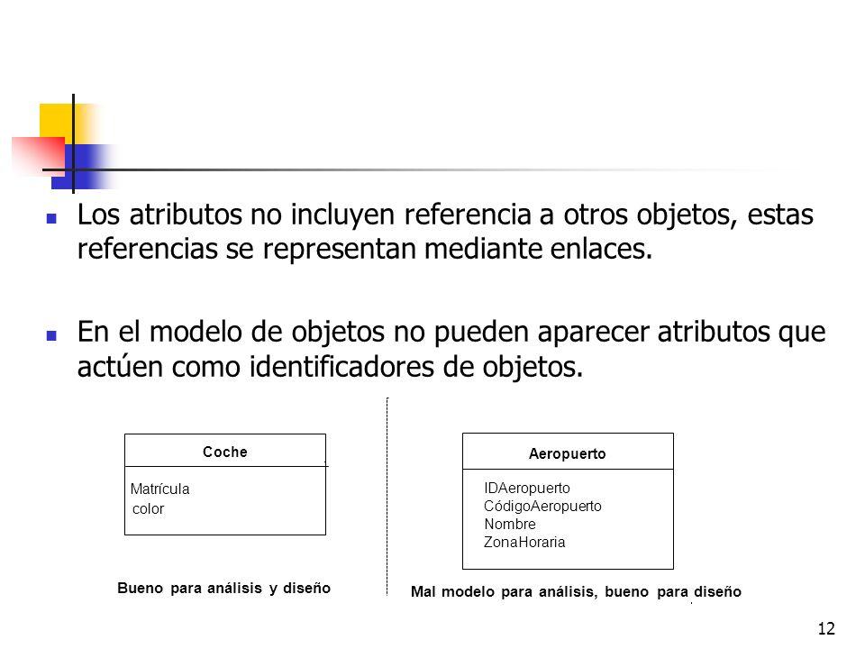 12 Los atributos no incluyen referencia a otros objetos, estas referencias se representan mediante enlaces. En el modelo de objetos no pueden aparecer