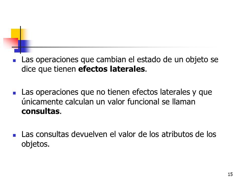 15 Las operaciones que cambian el estado de un objeto se dice que tienen efectos laterales. Las operaciones que no tienen efectos laterales y que únic
