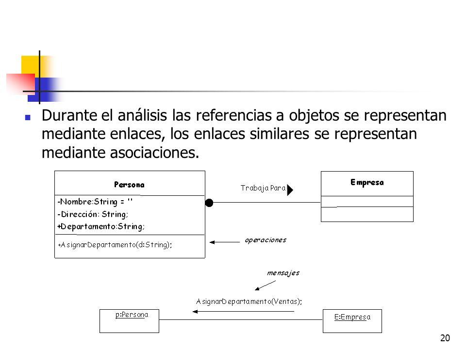 20 Durante el análisis las referencias a objetos se representan mediante enlaces, los enlaces similares se representan mediante asociaciones.