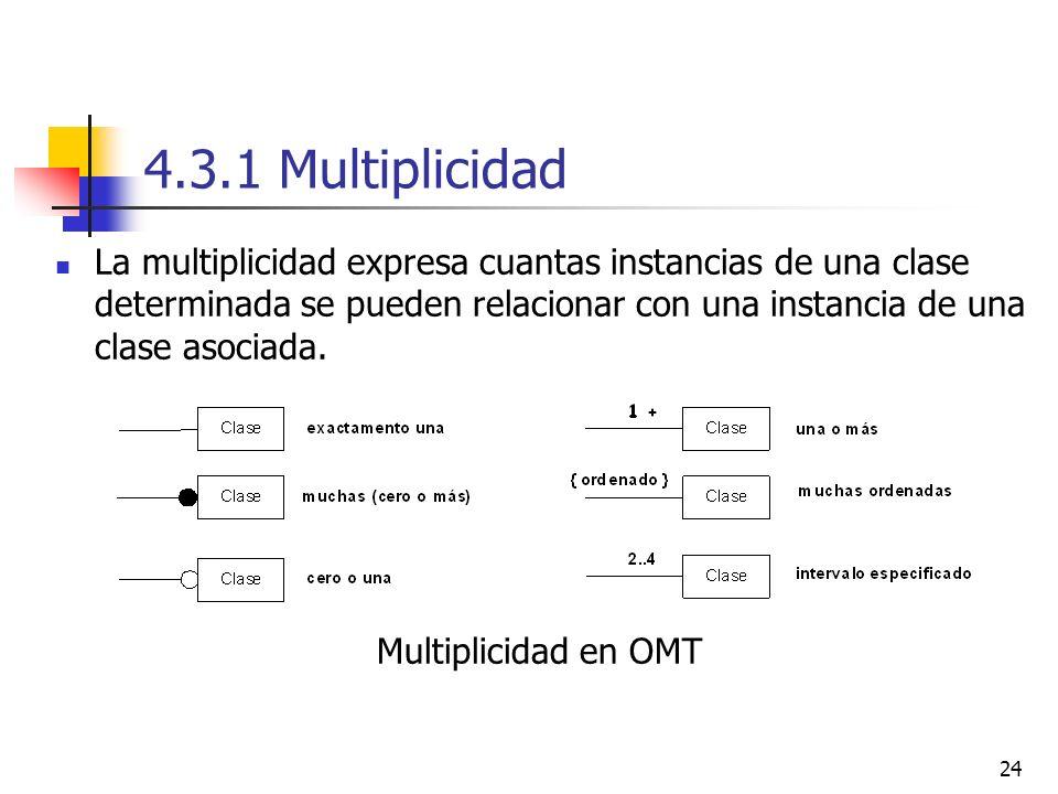 24 4.3.1 Multiplicidad La multiplicidad expresa cuantas instancias de una clase determinada se pueden relacionar con una instancia de una clase asocia
