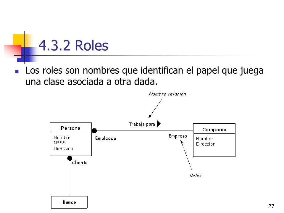 27 4.3.2 Roles Los roles son nombres que identifican el papel que juega una clase asociada a otra dada.
