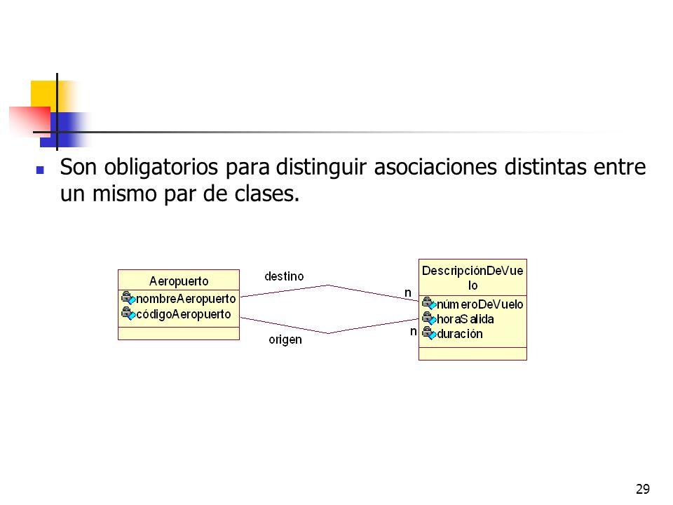 29 Son obligatorios para distinguir asociaciones distintas entre un mismo par de clases.