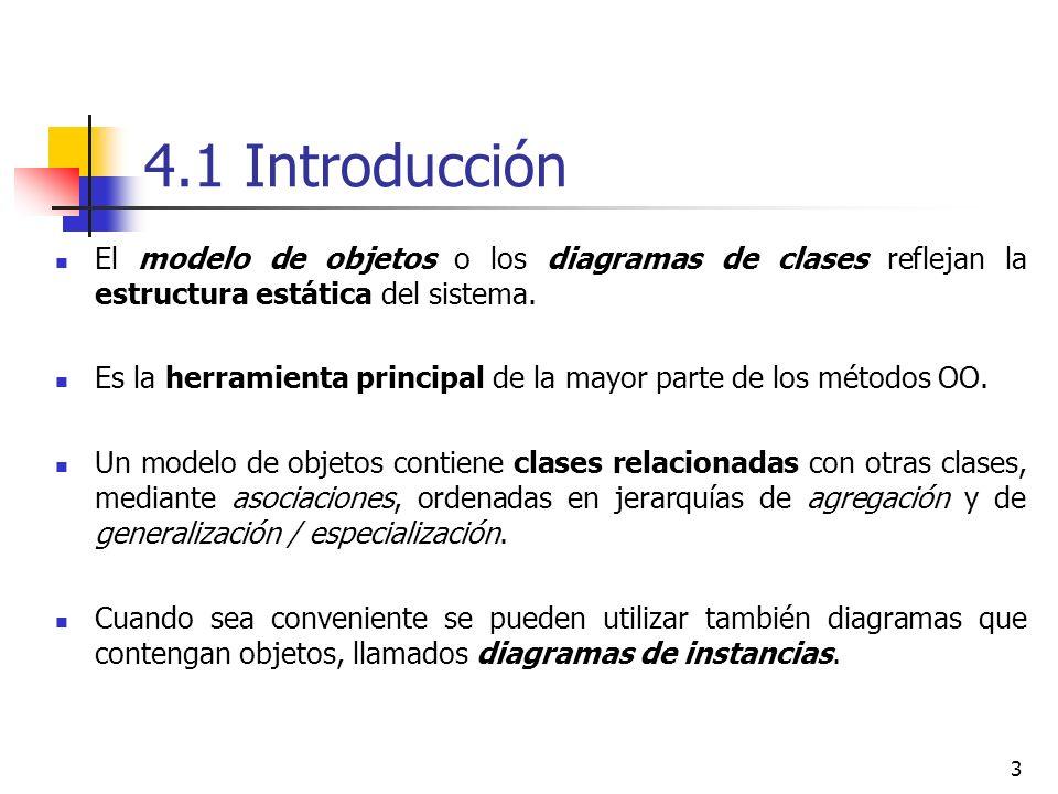 3 4.1 Introducción El modelo de objetos o los diagramas de clases reflejan la estructura estática del sistema. Es la herramienta principal de la mayor