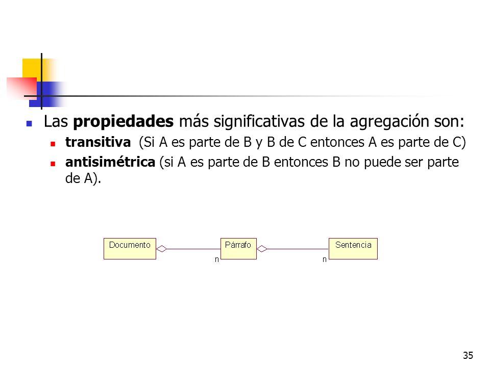 35 Las propiedades más significativas de la agregación son: transitiva (Si A es parte de B y B de C entonces A es parte de C) antisimétrica (si A es p