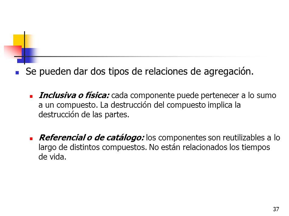 37 Se pueden dar dos tipos de relaciones de agregación. Inclusiva o física: cada componente puede pertenecer a lo sumo a un compuesto. La destrucción