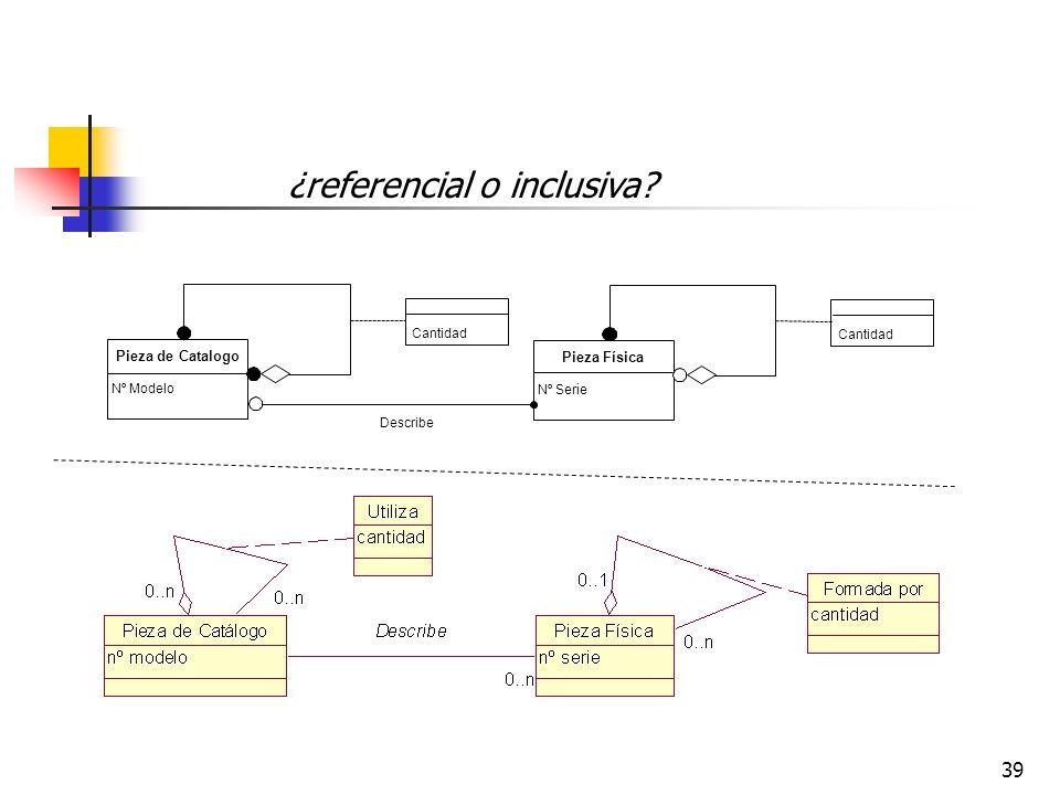 39 Pieza de Catalogo Nº Modelo Cantidad Pieza Física Nº S erie Cantidad Describe ¿referencial o inclusiva?