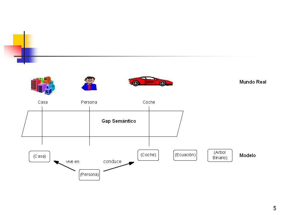 66 Relaciones Generalización: herencia entre interfaces.