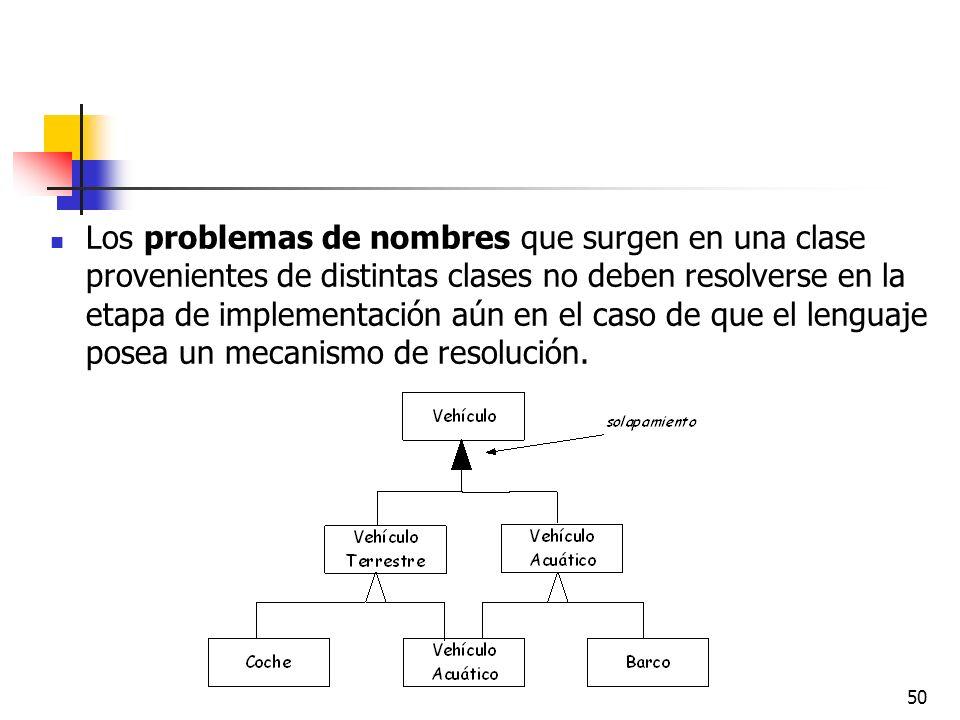 50 Los problemas de nombres que surgen en una clase provenientes de distintas clases no deben resolverse en la etapa de implementación aún en el caso
